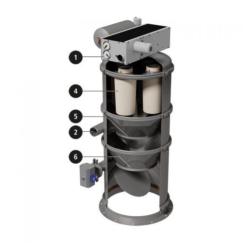 vakuumförderer-querschnitt